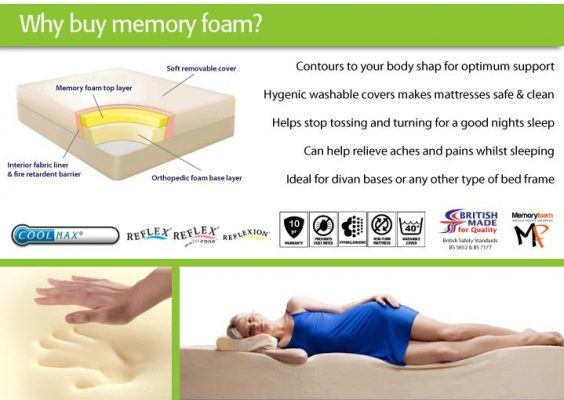 why-buy-memory-foam2a