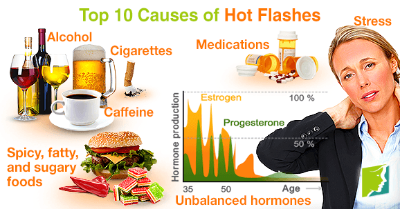 top-10-causes-of-hot-flashes