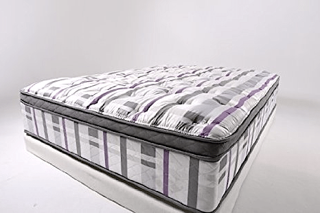 Kluft Mattress Reviews Royal Sovereign Mattress Review